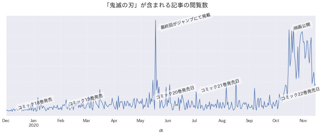 f:id:sotakaki_sn:20201211133651p:plain