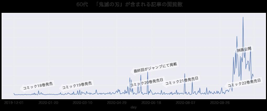 f:id:sotakaki_sn:20201211133851p:plain
