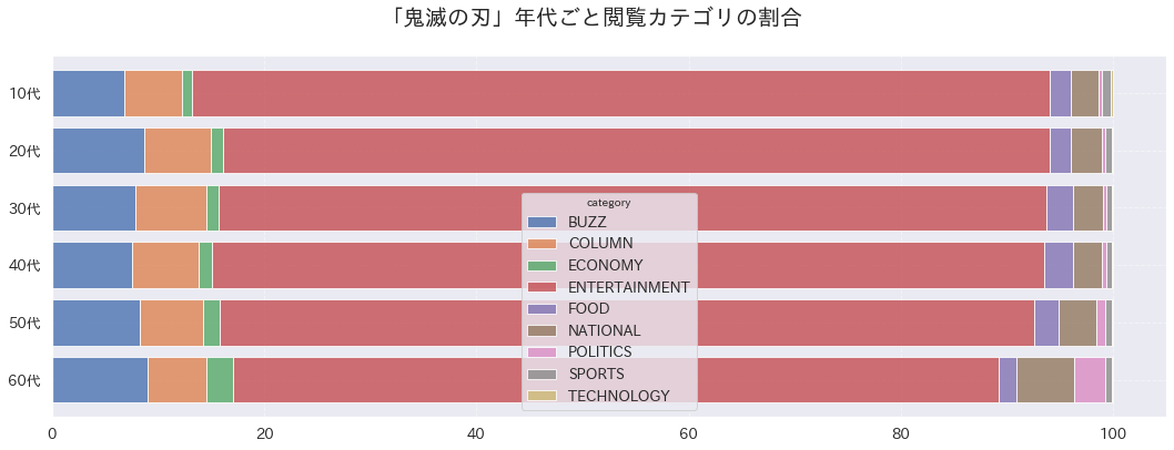 f:id:sotakaki_sn:20201211133919p:plain
