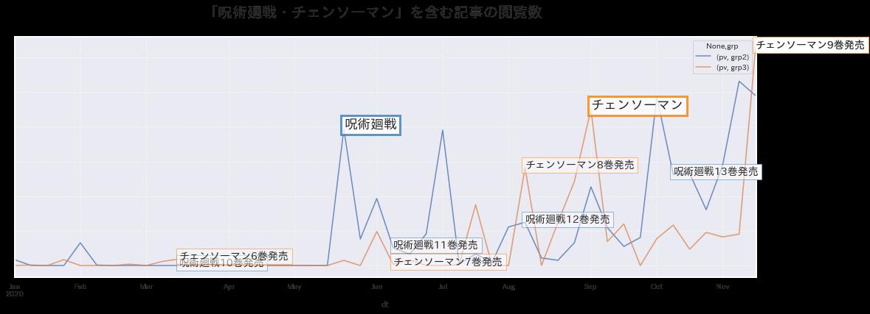 f:id:sotakaki_sn:20201211134011p:plain