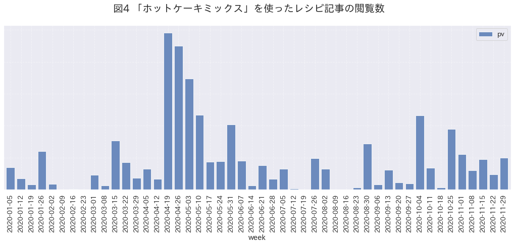 f:id:sotakaki_sn:20201211172631p:plain