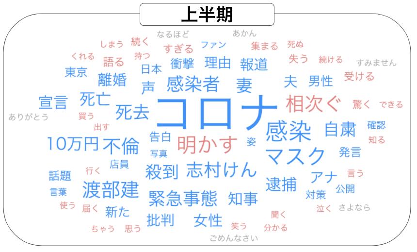 f:id:sotakaki_sn:20201211235902p:plain