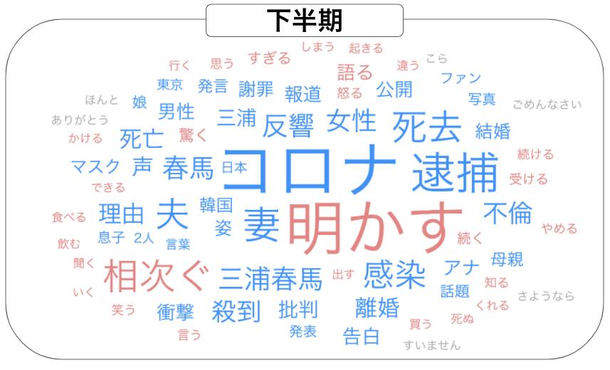 f:id:sotakaki_sn:20201211235916p:plain