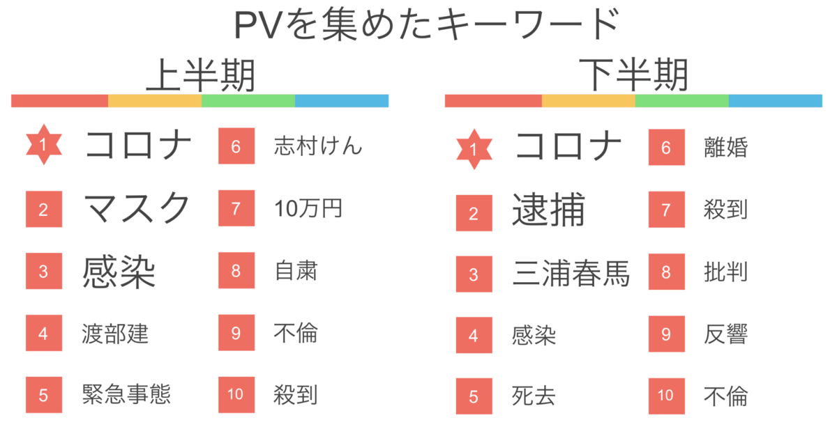 f:id:sotakaki_sn:20201211235950p:plain