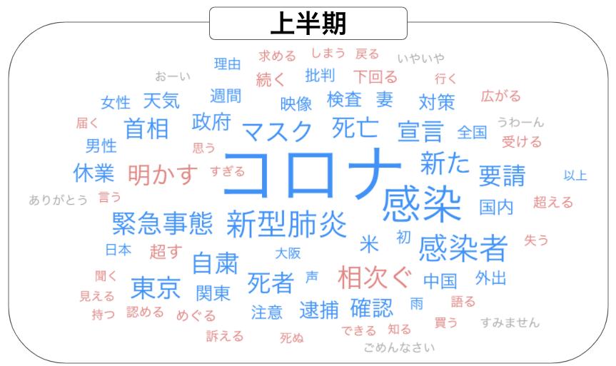 f:id:sotakaki_sn:20201212000051p:plain