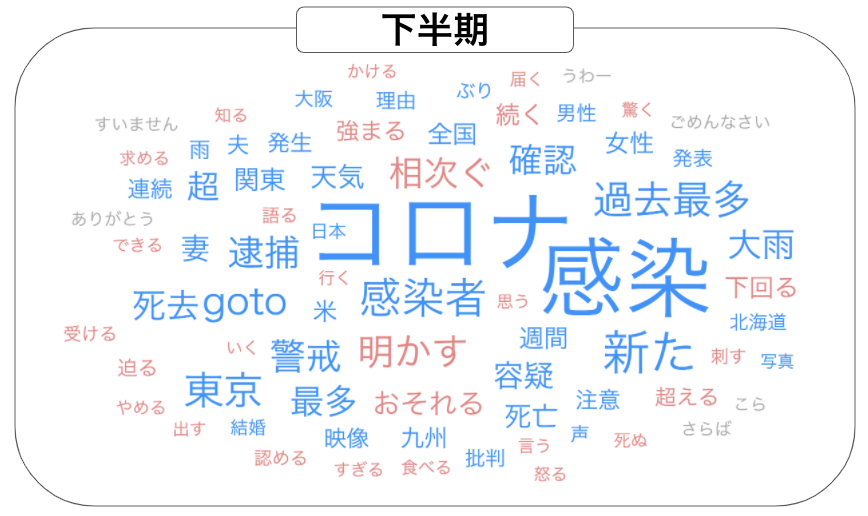 f:id:sotakaki_sn:20201212000122p:plain