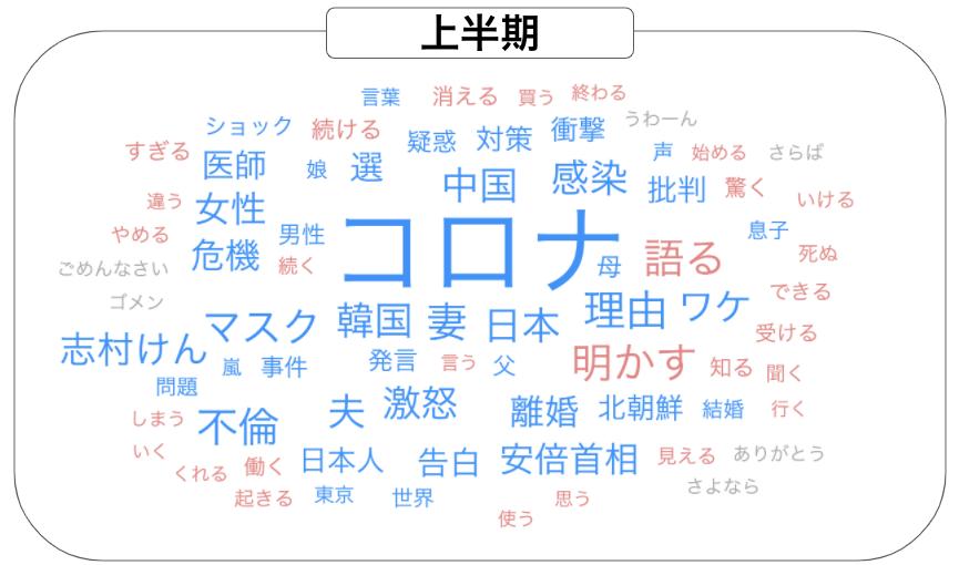 f:id:sotakaki_sn:20201212000314p:plain
