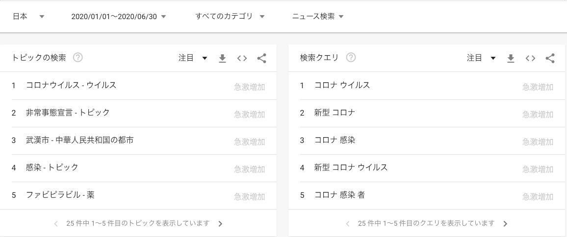 f:id:sotakaki_sn:20201212000703p:plain