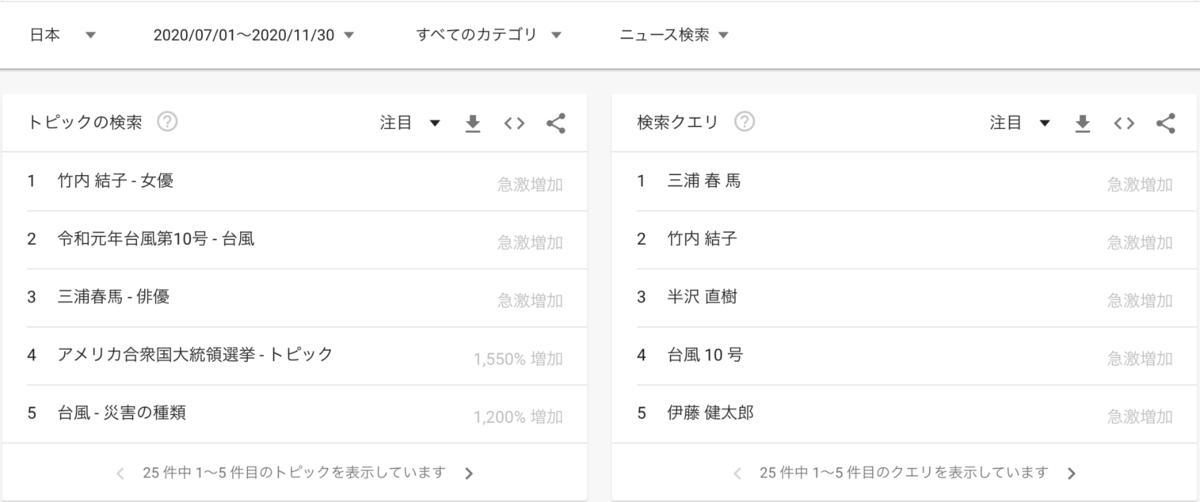 f:id:sotakaki_sn:20201212000736p:plain