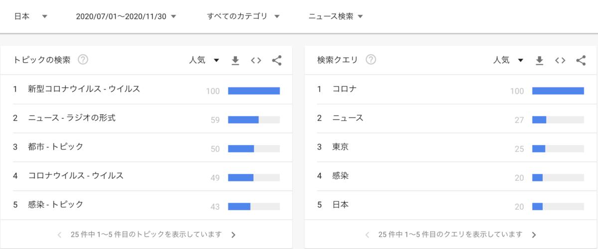 f:id:sotakaki_sn:20201212001114p:plain