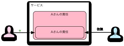 20120219010804