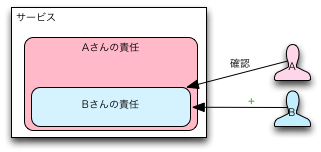 20120219010805