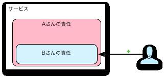 20120219010807