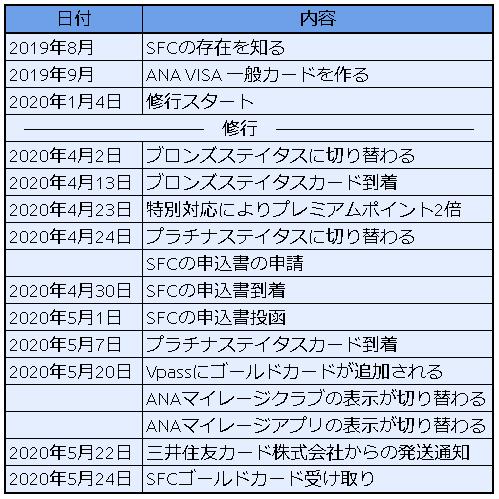 f:id:sotonideyo4:20200524232520p:plain