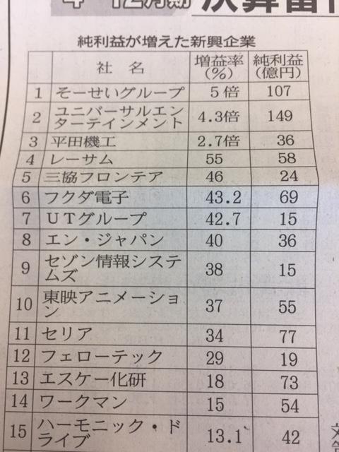 f:id:soubanofukunokami:20170303083317j:plain