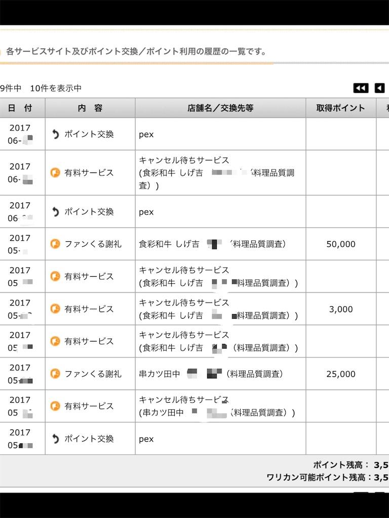f:id:soudahikoukininorou:20170621141254j:image