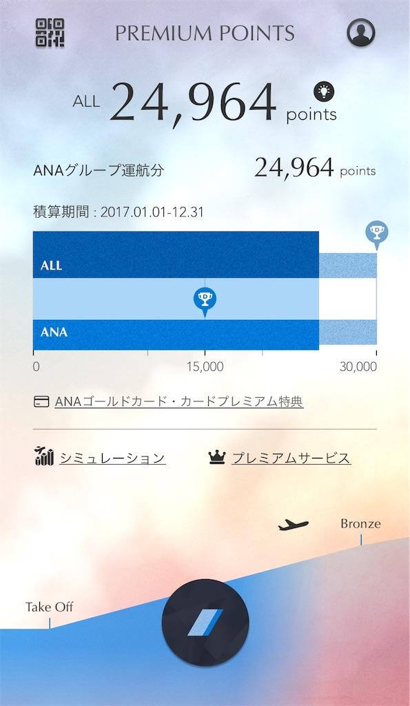 f:id:soudahikoukininorou:20170626134337j:image