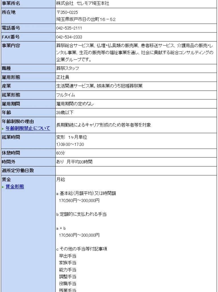 f:id:souginokoto20:20170129114235j:plain