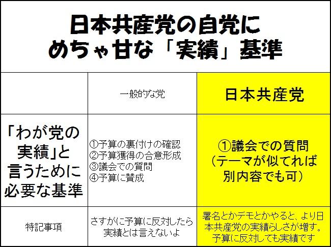 f:id:souichimi:20170623195450j:plain