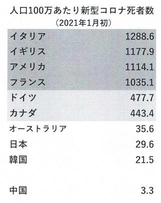 f:id:souichisan:20210112000508j:plain