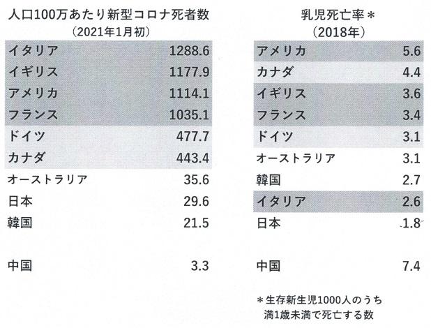 f:id:souichisan:20210112001540j:plain