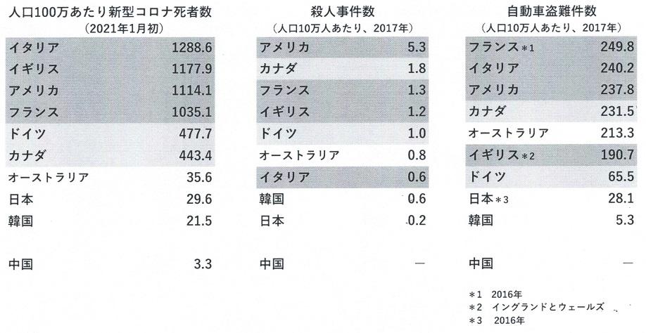 f:id:souichisan:20210112001941j:plain