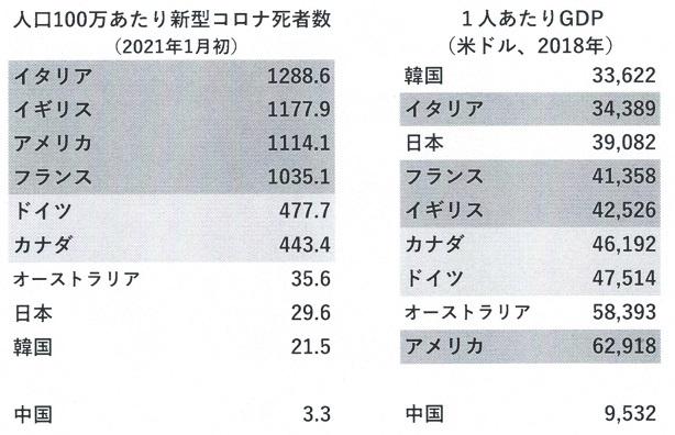 f:id:souichisan:20210112002517j:plain