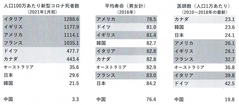 f:id:souichisan:20210112002927j:plain