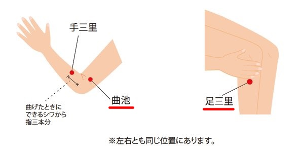 f:id:soukido:20180404180212j:plain