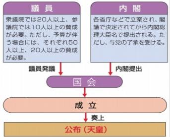 f:id:soumushou:20170326151948p:plain