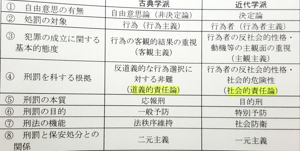 f:id:soumushou:20170406224309j:plain