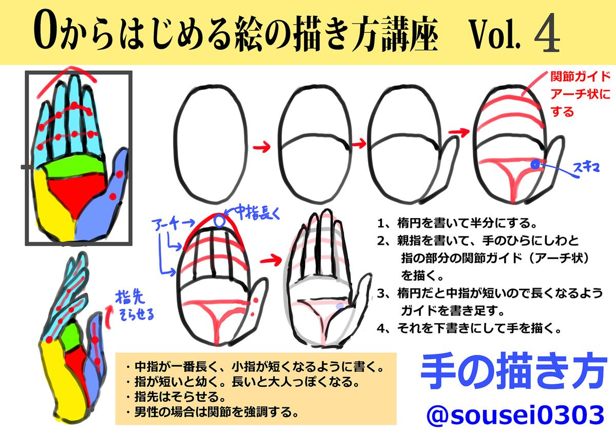 f:id:sousei-syousetu:20190821220320j:plain