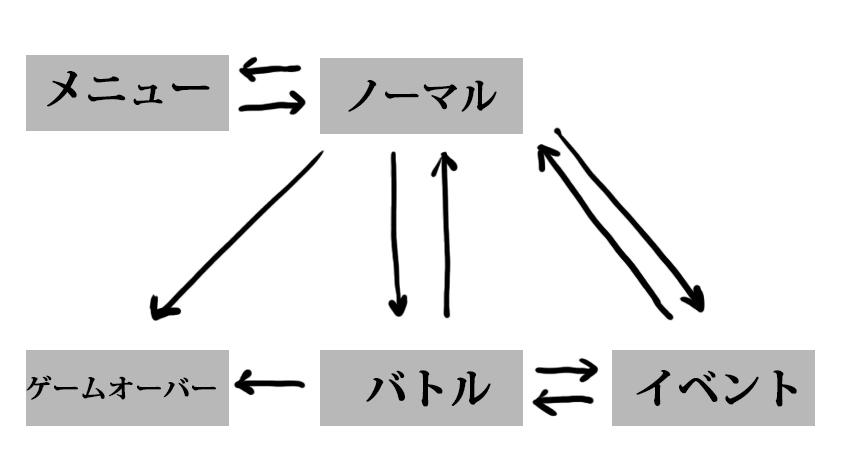 f:id:sousei-syousetu:20200216130826j:plain