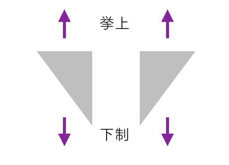f:id:sousuke1202:20170724135903p:plain