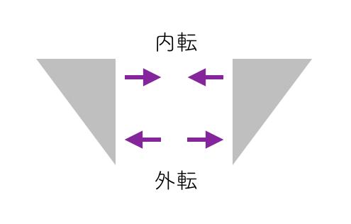 f:id:sousuke1202:20170724140548p:plain