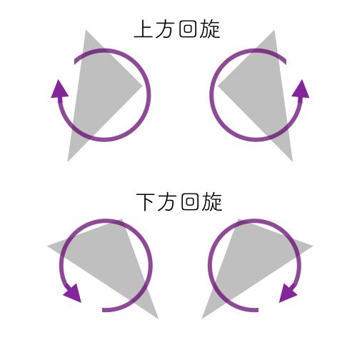 f:id:sousuke1202:20170724144911p:plain