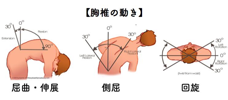 f:id:sousuke1202:20170725124927p:plain