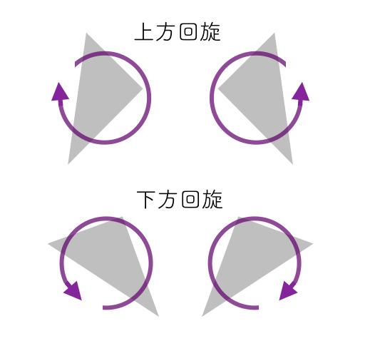 f:id:sousuke1202:20170819133345p:plain