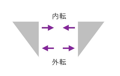 f:id:sousuke1202:20170819134838p:plain