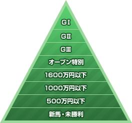 f:id:sousuke621:20170728152332p:plain