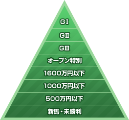 f:id:sousuke621:20170815165006p:plain
