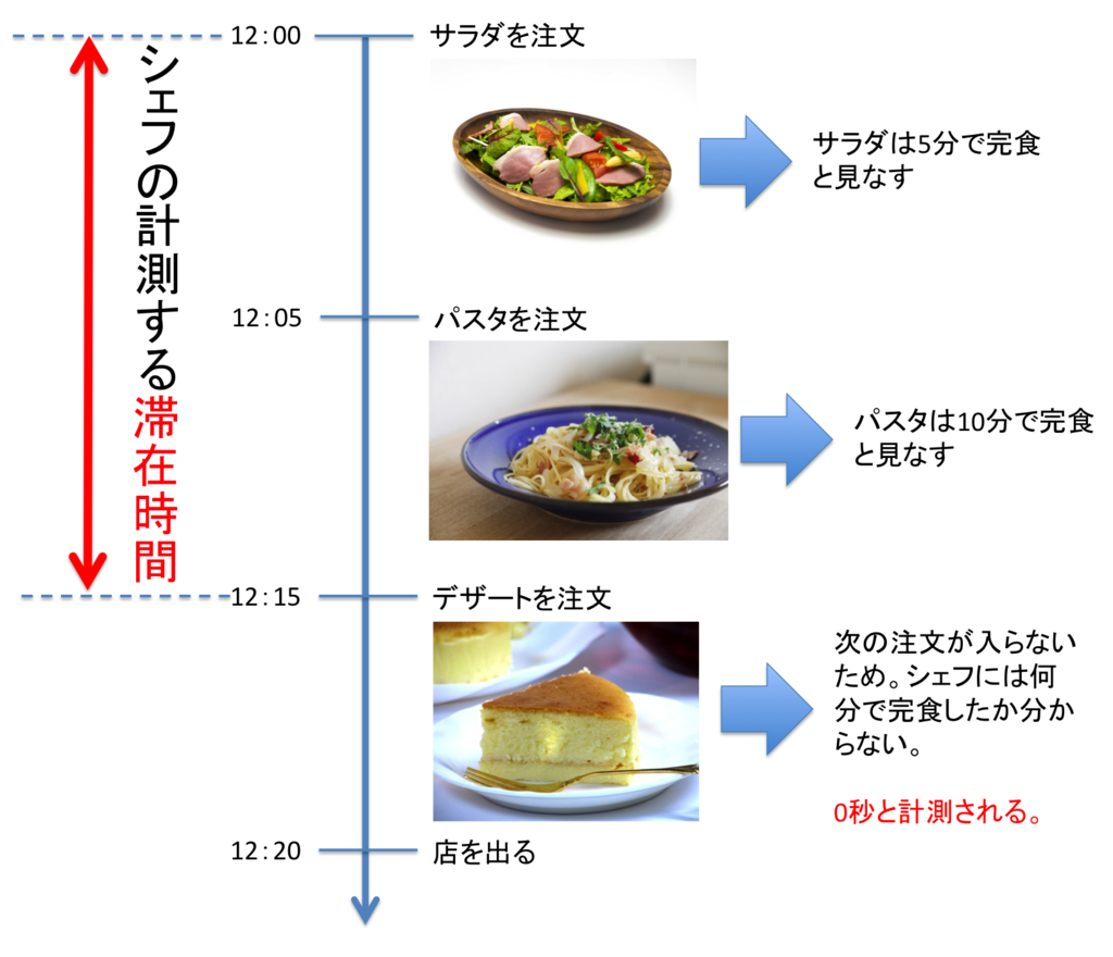 f:id:sousyokukusao:20170423113530p:plain