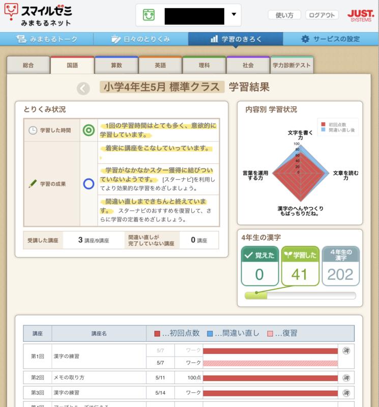 f:id:soutdoors:20200515092925p:plain