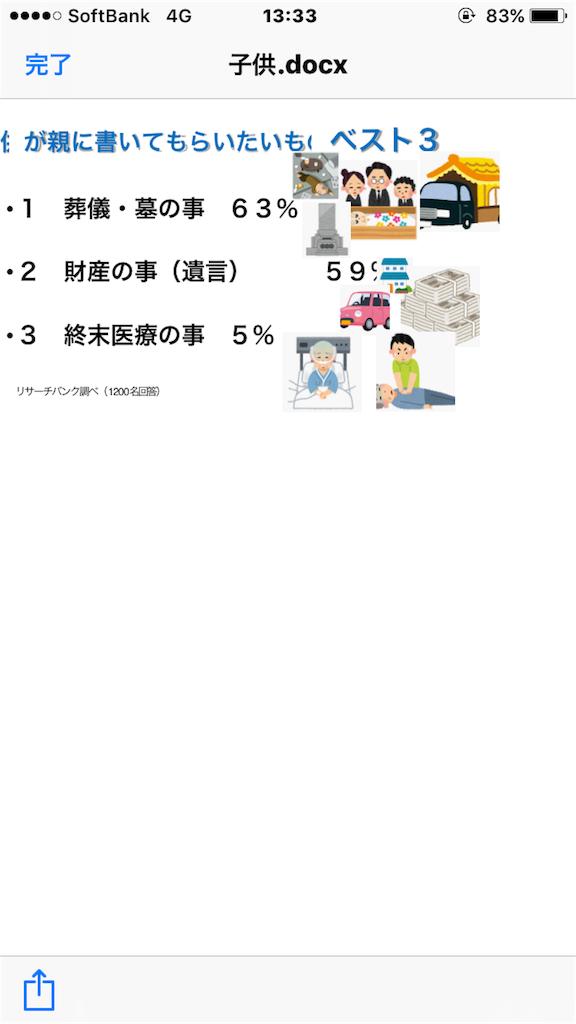 f:id:souzoku_shien:20170623134057p:image