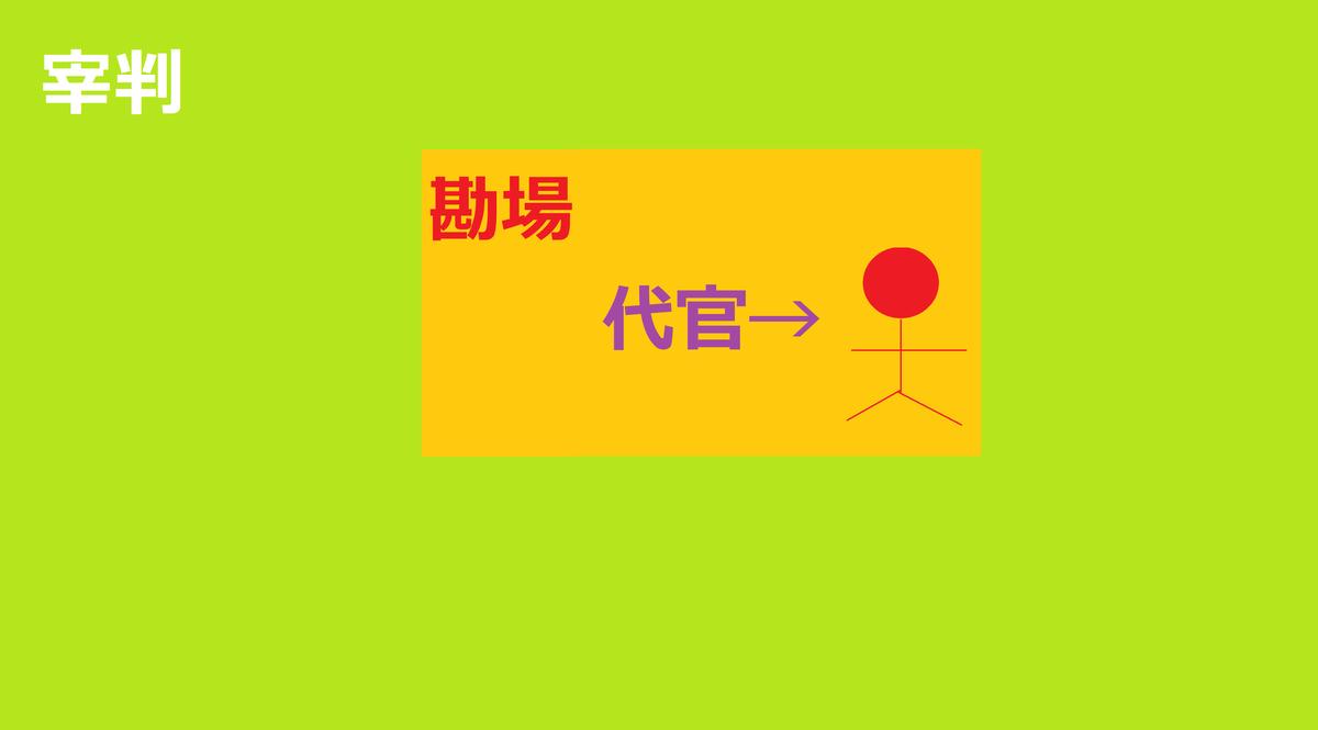 f:id:souzu:20211005211643p:plain