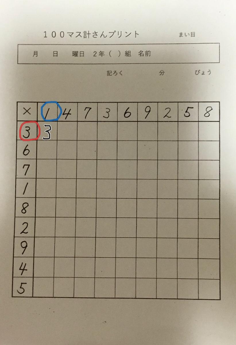 f:id:sowakaharuta:20210914133511j:plain