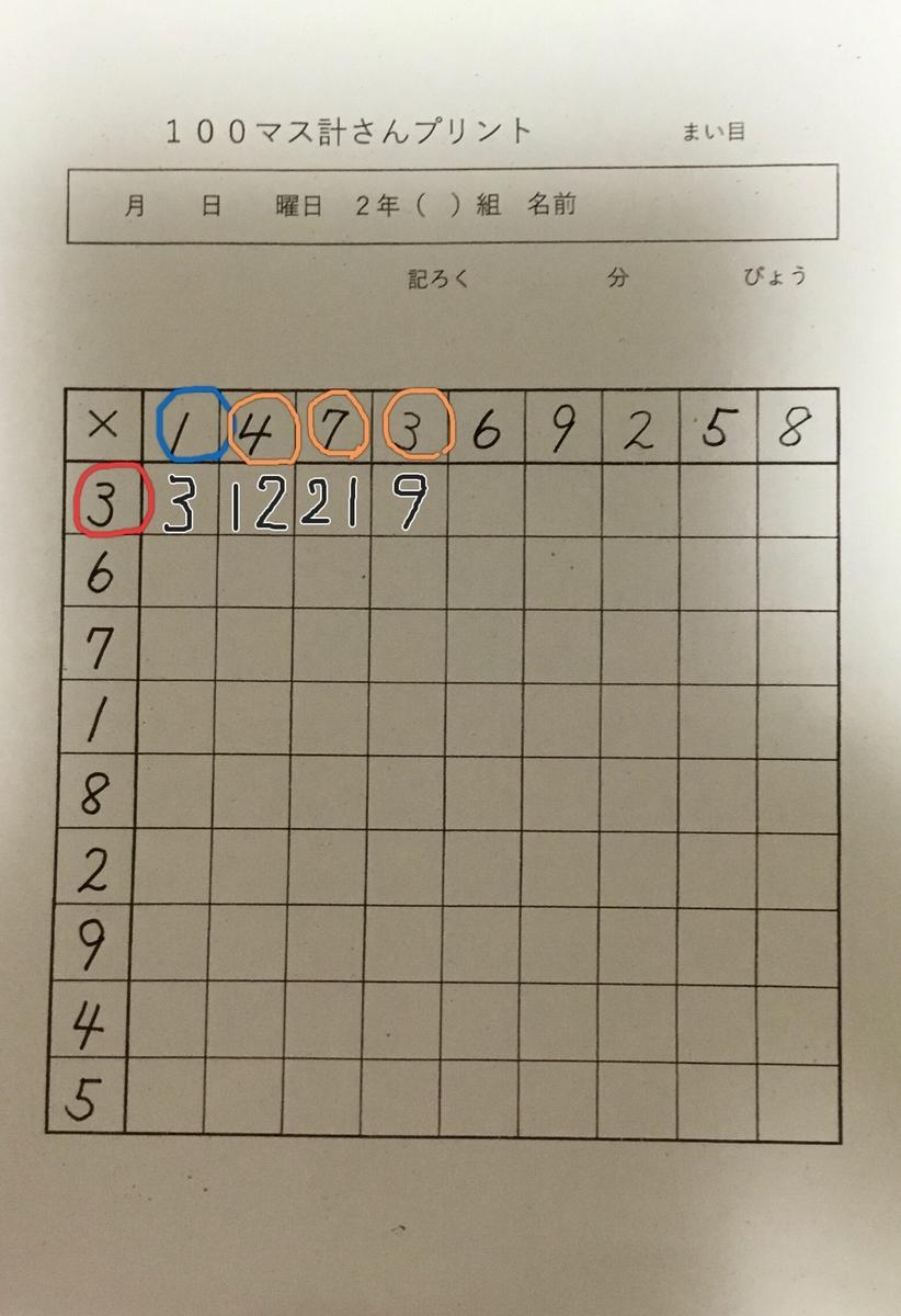 f:id:sowakaharuta:20210914133522j:plain