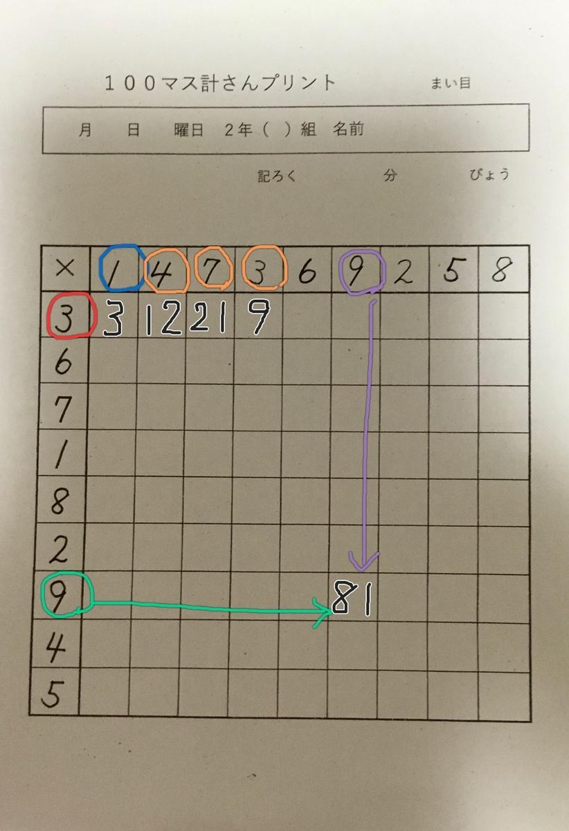 f:id:sowakaharuta:20210914133536j:plain