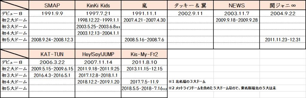 f:id:soy59:20181010125615p:plain