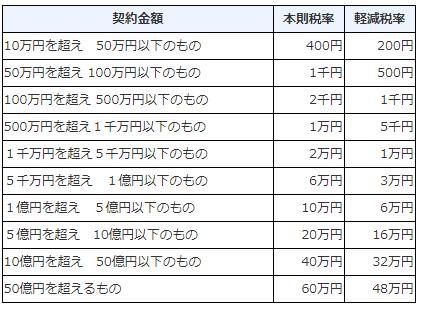 f:id:sozoku_concierge:20200227215858p:plain